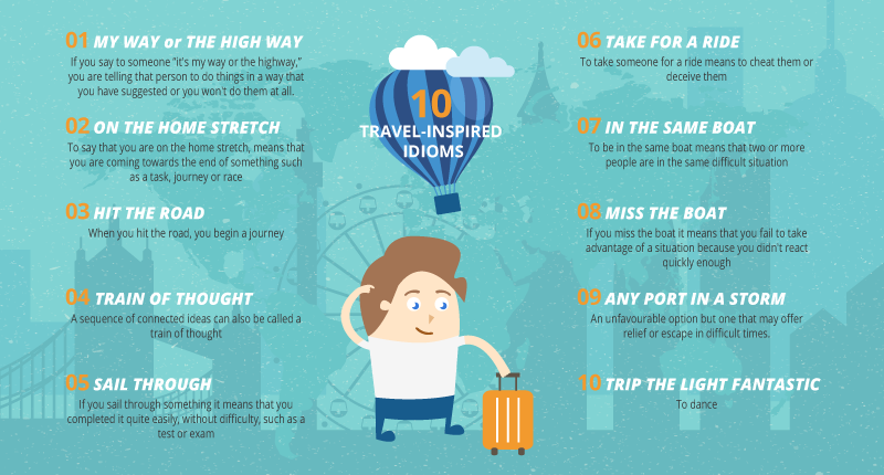 Infographic: 10 travel-inspired English idioms from E0planet Educational Services